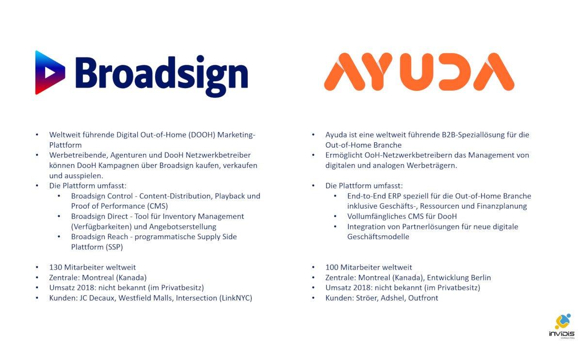 Neue Plattform entsteht - Broadsign Ayuda Facts Figures (Foto: invidis)