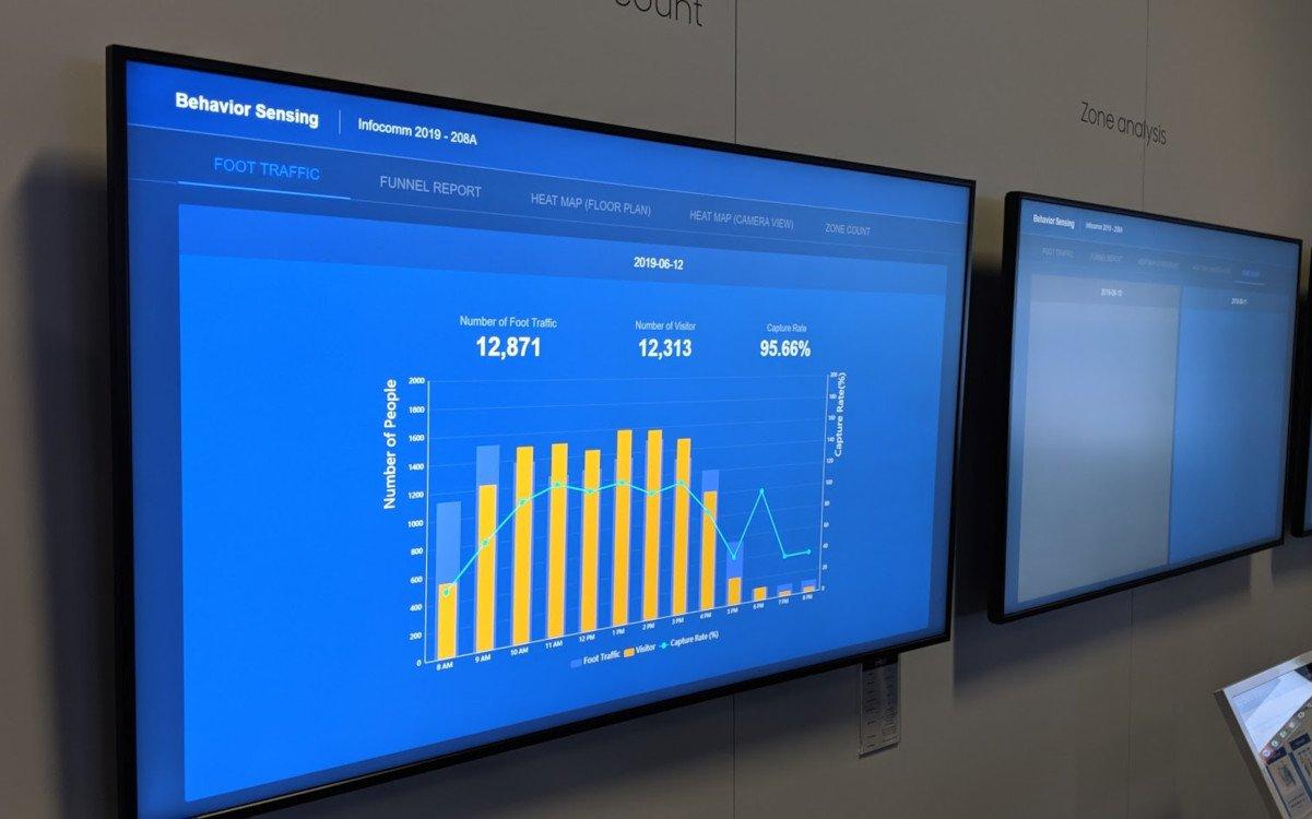 Samsung MagicInfo Analytics mit Live-Daten vom Messestand (Foto: invidis)