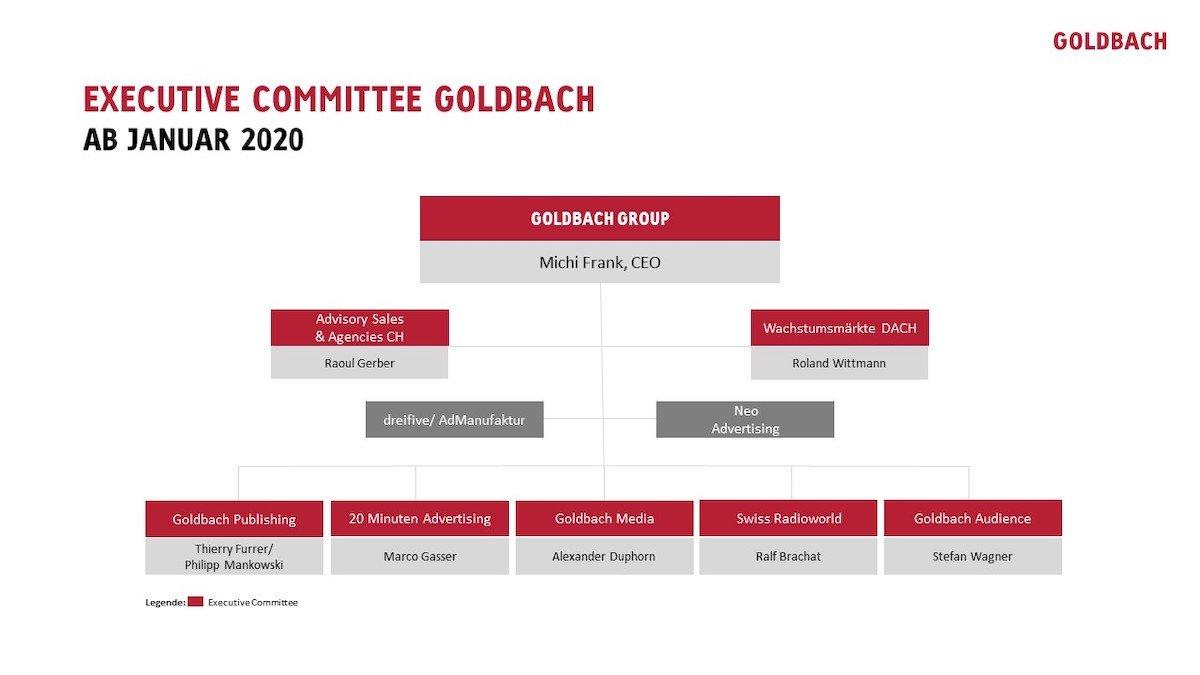 Organigramm des Goldbach Executive Commitees ab 2020 (Grafik: Goldbach)