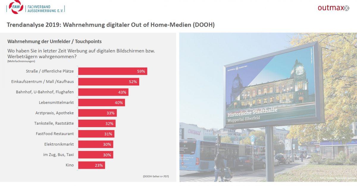 Trendanalyse 2019: An diesen Touchpoints nehmen Konsumenten Digitale Aussenwerbung wahr (Grafik: FAW / outmaxx media service)
