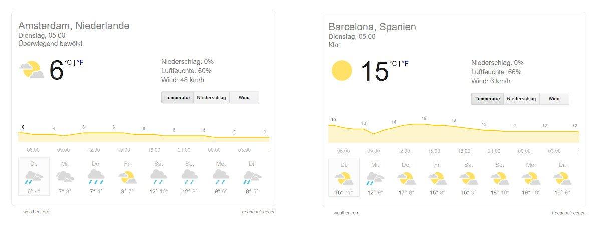 Obwohl es in Amsterdam dieses Jahr nicht so kalt ist, in Barcelona fühlt es sich bereits nach Frühling an (Foto: Screenshot)