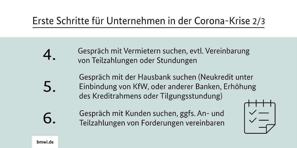 Corona-Krise Checkliste für Unternehmen (Quelle: BMWi)