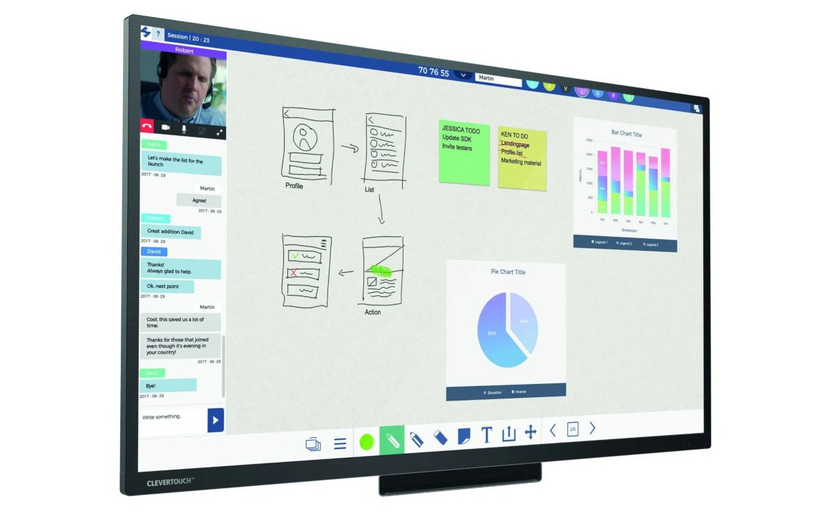 Clevertouch mit UC-Lösung (Foto: Clevertouch)