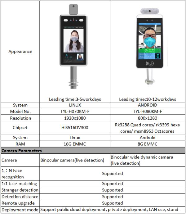 Datenblatt des Tyalux-Displays und seiner beiden Varianten (Foto: Tyalux)