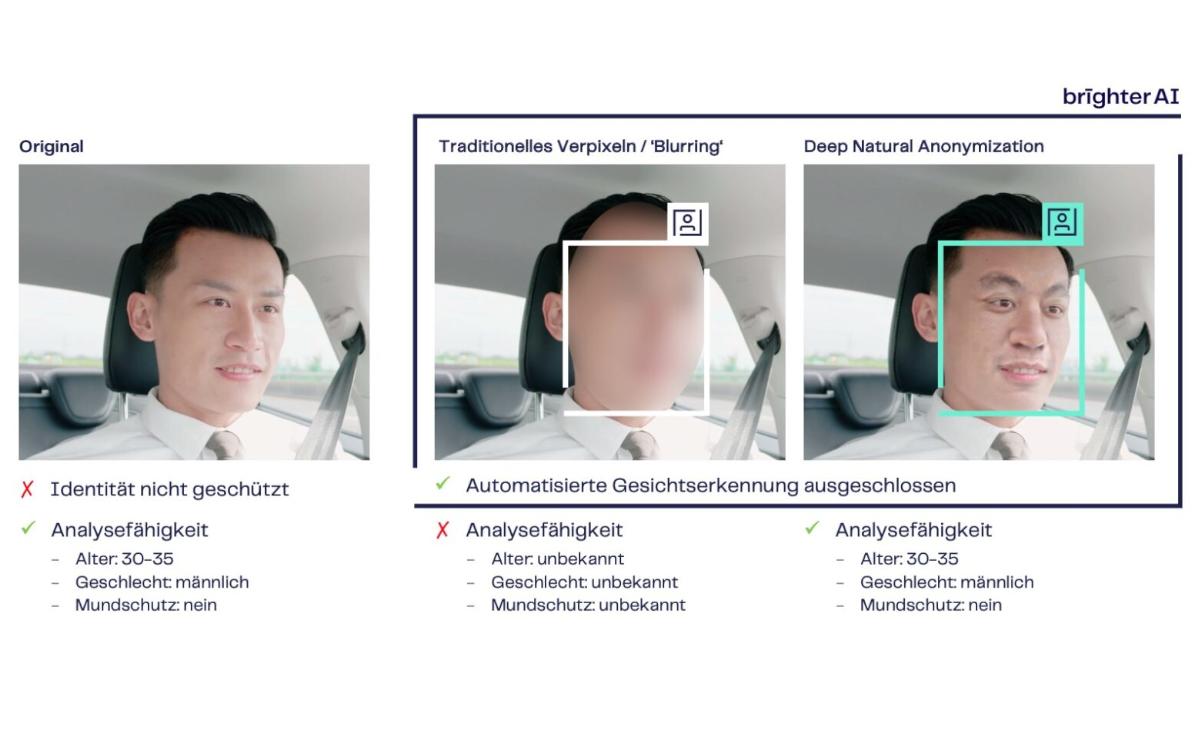 Die Software von Brighter AI wandelt Videos in datenschutzkonforme Informationen (Foto: Brighter AI)