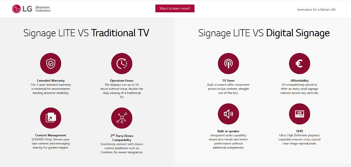 So positioniert LG Signage TV (Screenshot LG)