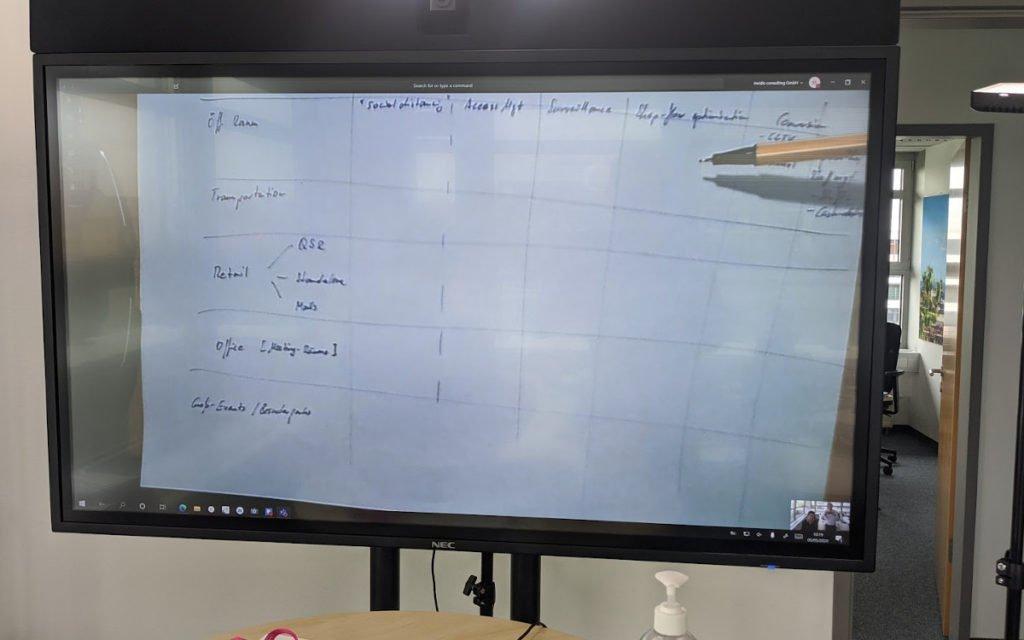 Good-bye Dokumentenkamera - ohne digitales Whiteboard geht es jetzt nicht mehr (Foto: invidis)