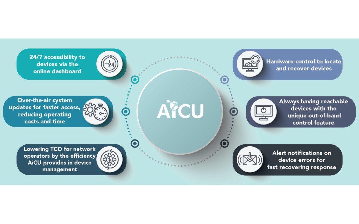 AiCU von Aopen erlaubt das steuern von Digital Signage-Netzwerken aus der Ferne via Cloud (Foto: Aopen)