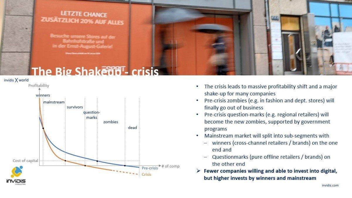 invidisXworld Executive Lounge – Die Zahl der Unternehmen im Markt wird abnehmen (Foto: invidis)