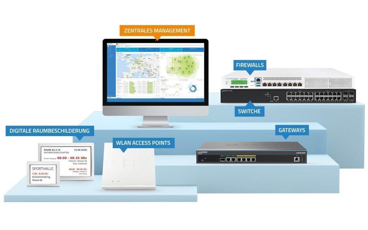 Lancom Digitalpakt Schule Lösungen (Foto: invidis)