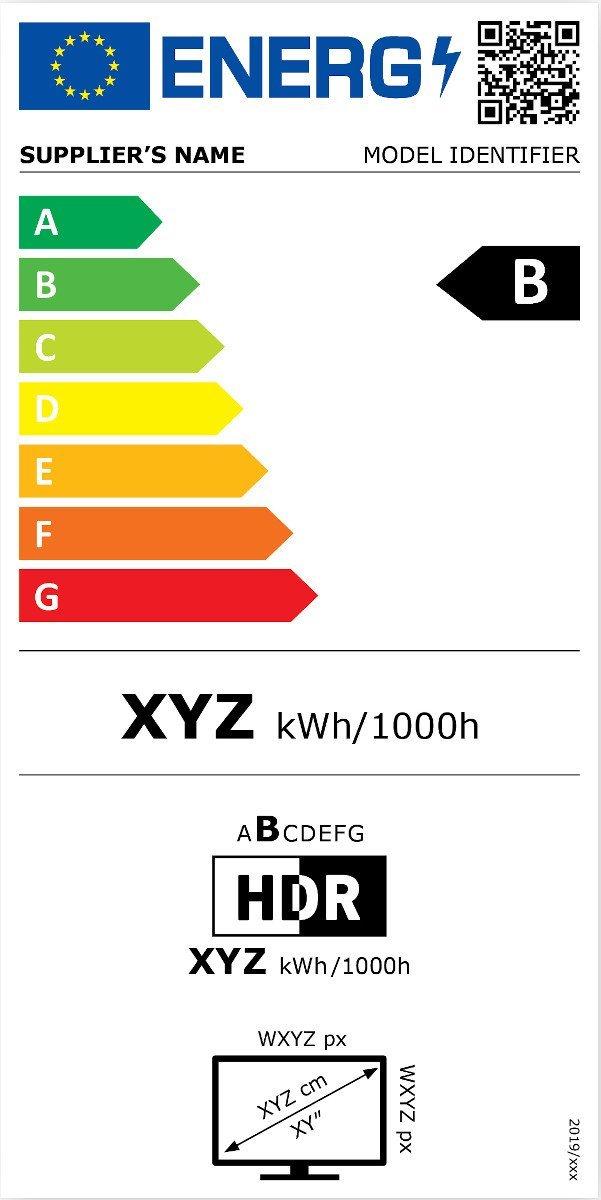 Neues Energieeffizienzlabel für Digital Signage 2021 (Foto: EU Kommission)