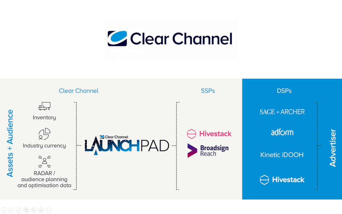 Clear Channel LaunchPad (Foto: Clear Channel)
