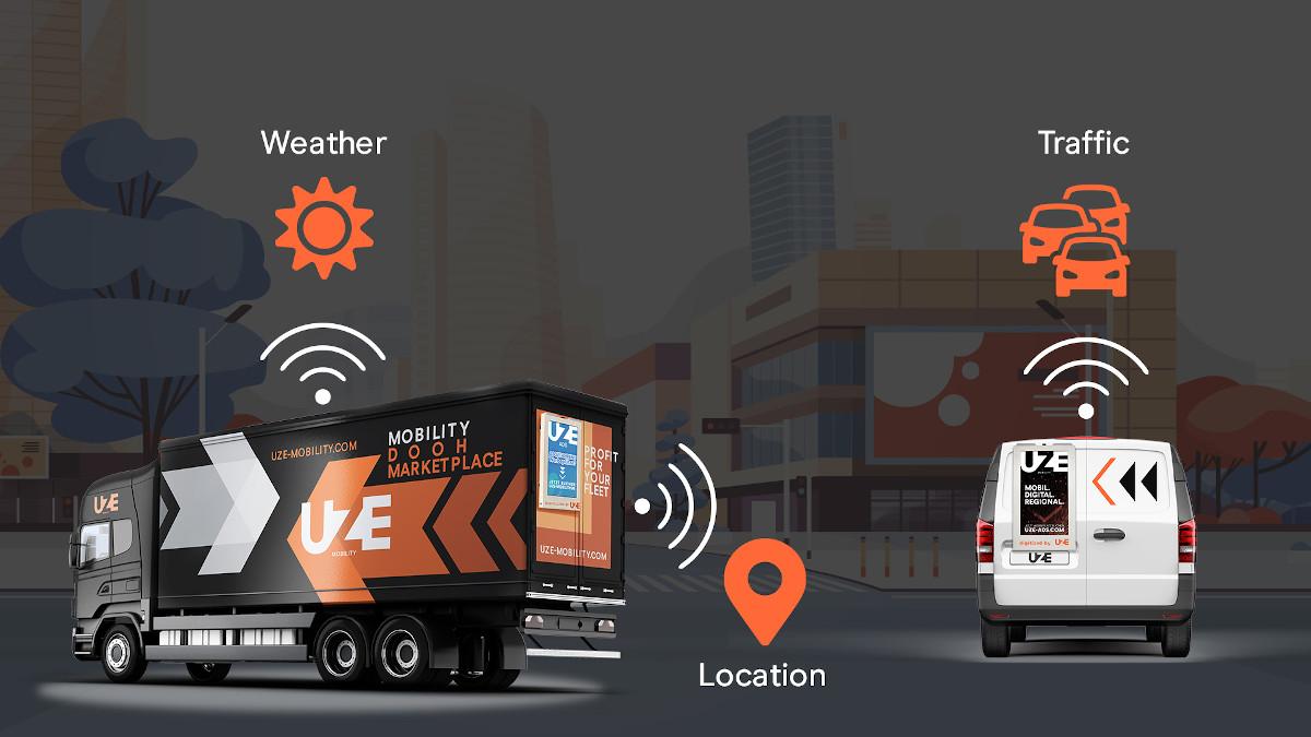 UZE Mobility entwickelt und vermarktet eInk DooH-Touchpoints an Transportern und LKWs (Foto: UZE)