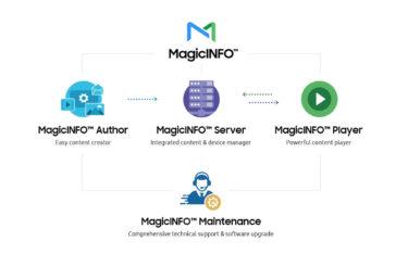 Samsung präsentiert MagicInfo 9 (Foto: Samsung)