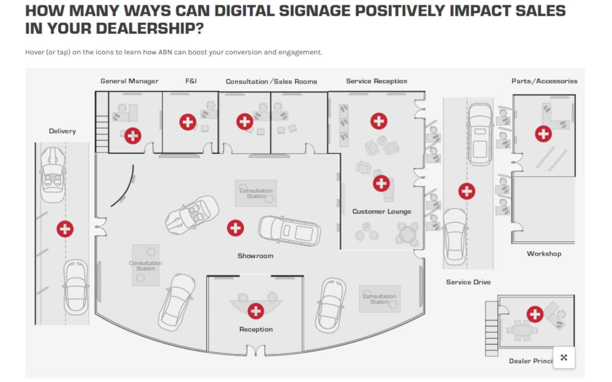 ABN bietet unterschiedliche Digital Signage Touchpoints im Autohaus (Foto: ABN)