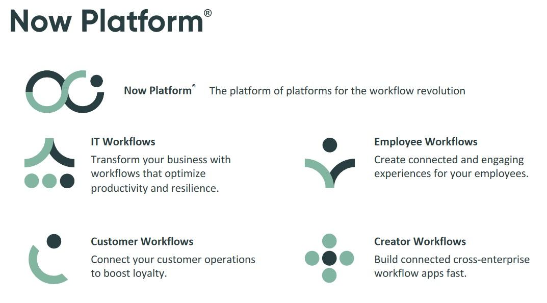 ServiceNow Plattform (Foto: ServiceNow)