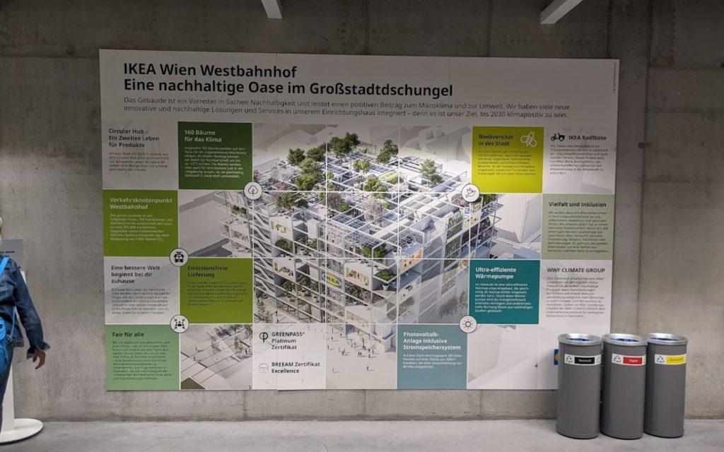 Einfach anders - Ikea Wien Westbahnhof (Foto: invidis)