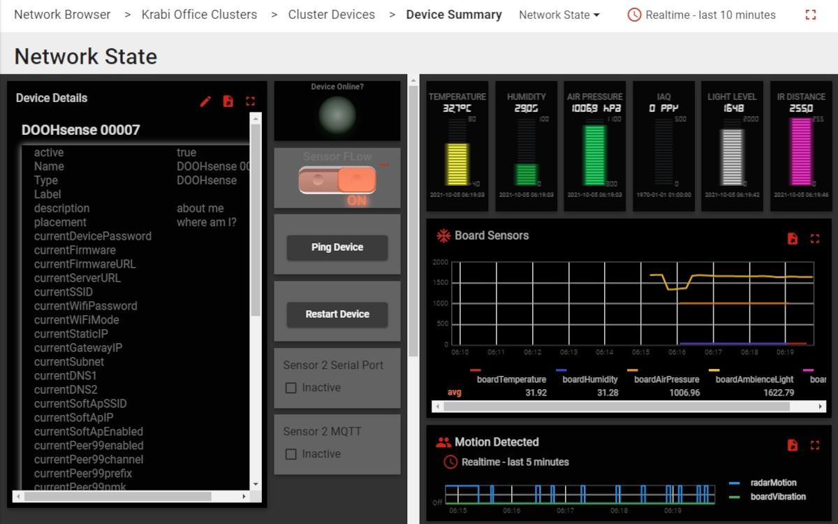 Mit Sensoren messen, die Daten auswerten: So gewinnt man mit Analytics einen Mehrwert. (Foto: 99sensors)
